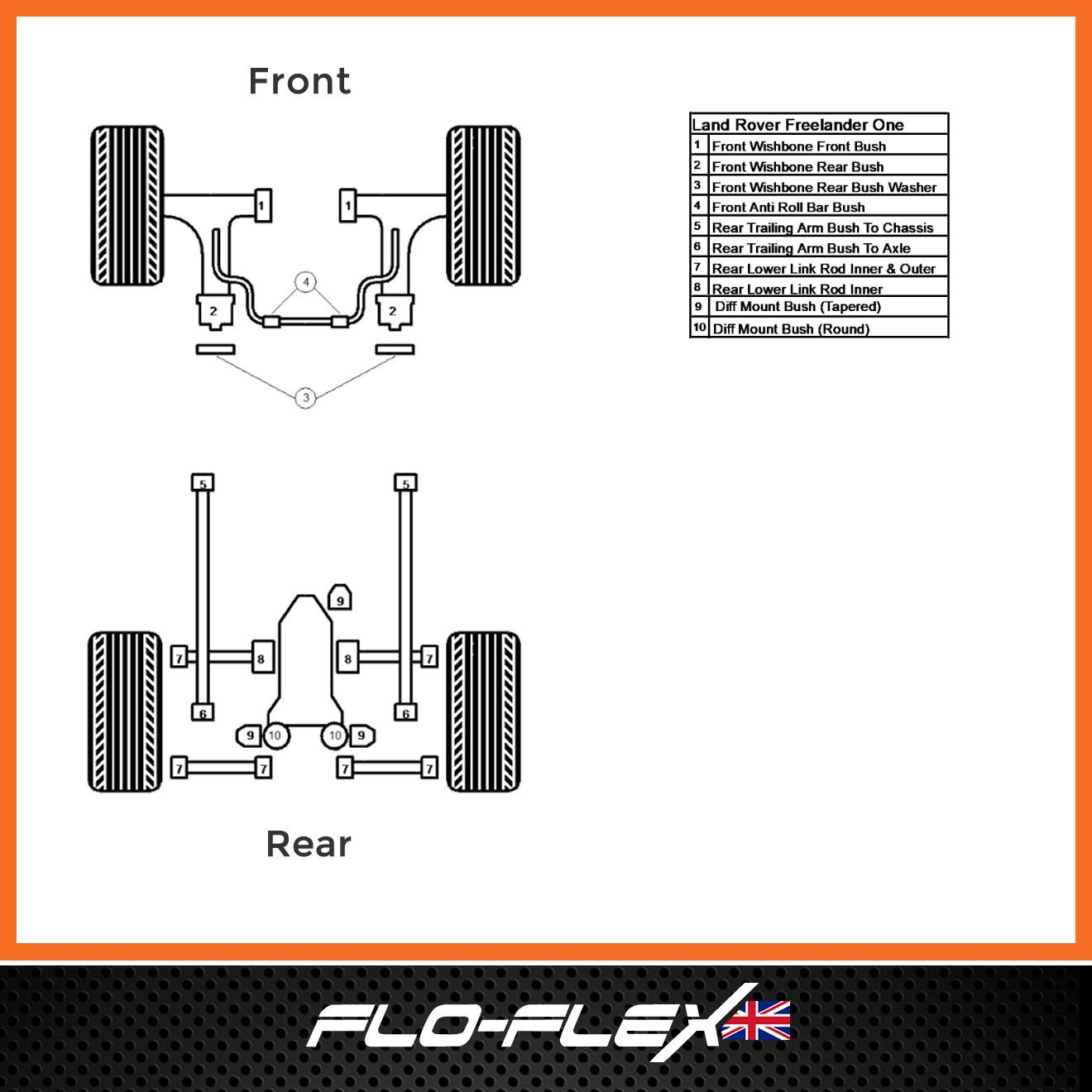 Brilliant Land Rover Freelander 1 Rear Diff Centre Mount Bush Floflex Wiring Digital Resources Indicompassionincorg